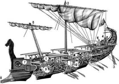 Схема финикийской триремы